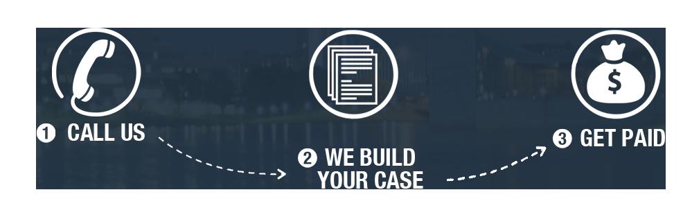 Evaluation Steps