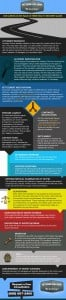 How a Case Works - Personal Injury Accident Infographic